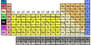 The Periodic Table Of London