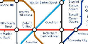 Alternative Tube Map Of Football