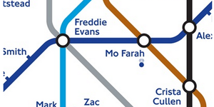 New Tube Map Shows Olympic Medal Winners