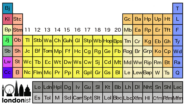 Awe Inspiring A Periodic Table Of London Revised And Updated Londonist Download Free Architecture Designs Intelgarnamadebymaigaardcom