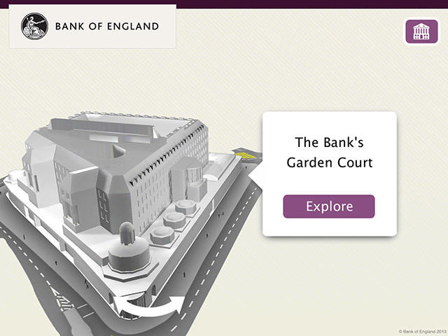 Model of the Bank of England