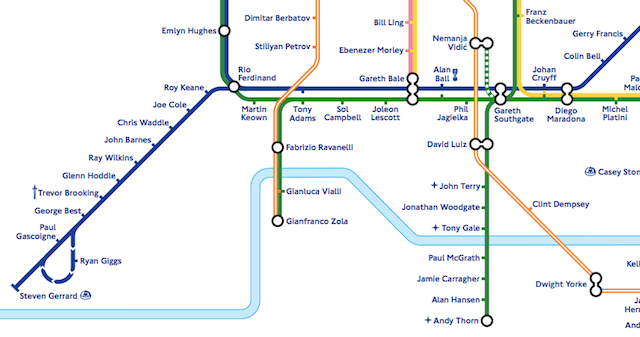 Alternative Tube Map Of Famous Footballers