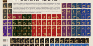 A Periodic Table Of London Films