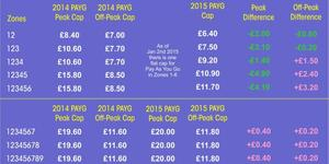 Take A Look 2015 London Transport Fares