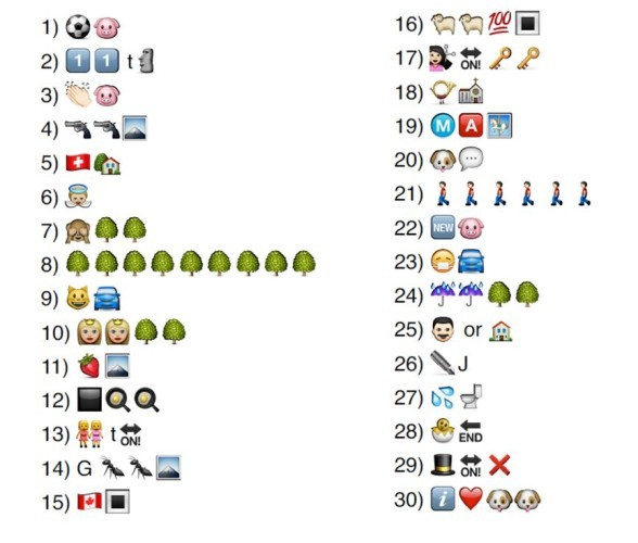 Can You Decipher These 30 Places In London From iPhone Emojis?