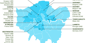 Why London Needs The EU: In Graphs