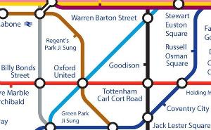 Alternative Tube Map Of Football