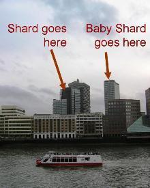Shard Times