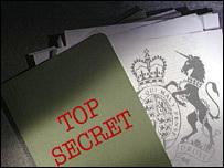 Top Secretish