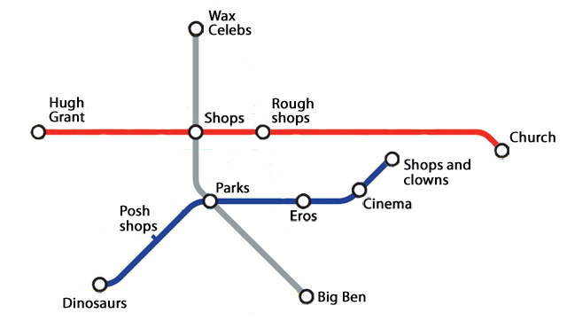 "TfL's decision to ""de-clutter"" the Tube map led to this, the ultimate (not to mention tourist-friendly) decluttered guide to navigating the network M@"