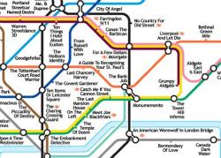 Alternative Tube Maps: London Movies