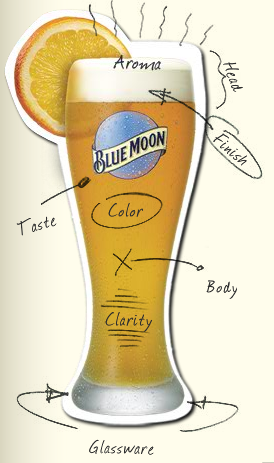 Sponsored Ticket Giveway: Blue Moon Private Party