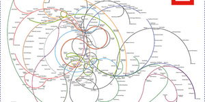 Alternative Tube Maps: The Twisted London Underground