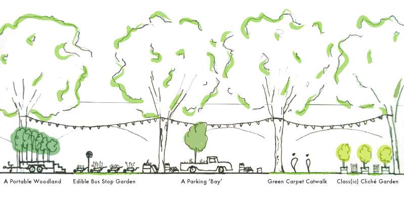 TODAY: It's International Park(ing) Day On The Southbank