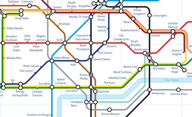 Alternative Tube Maps: The Daily Mail's Moral Underground