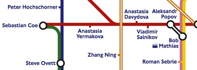 TfL Unveils Tube Map Of Olympic Heroes