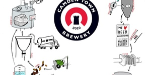New Bar Review: Camden Town Brewery Bar