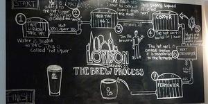 London Beer Quest: The Bull, Highgate