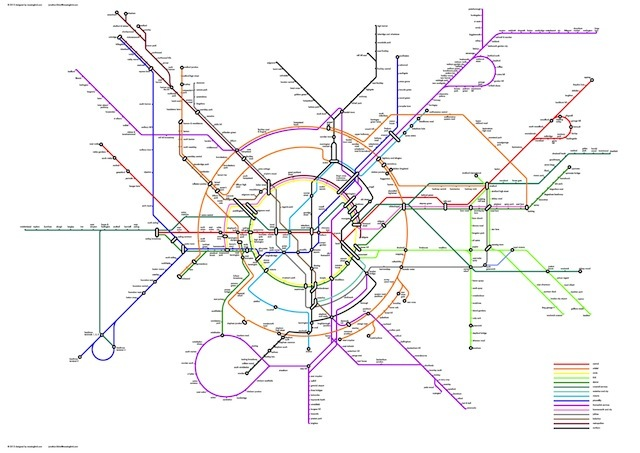 Alternative Tube Maps: Circles Within Circles