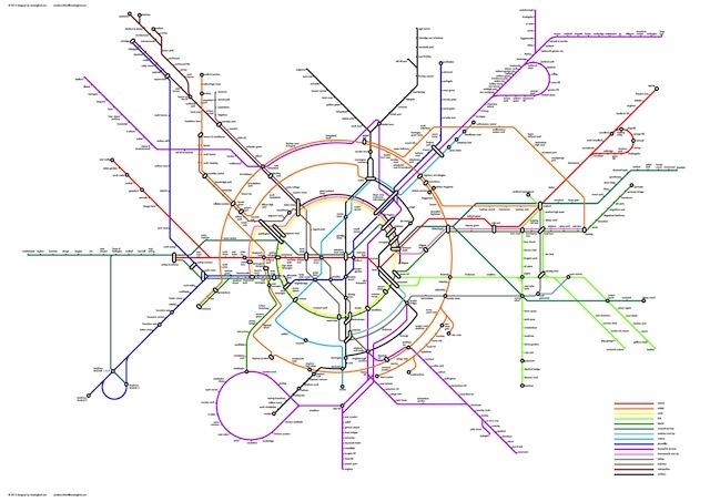 Alternative Tube Maps: Circles Within Circles