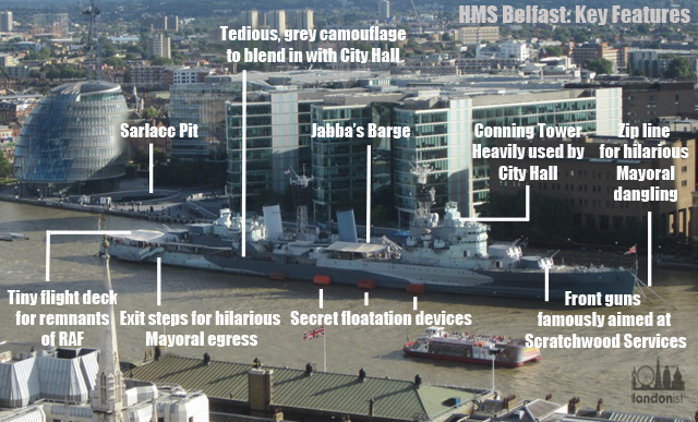 Infographic: The Secrets Of HMS Belfast