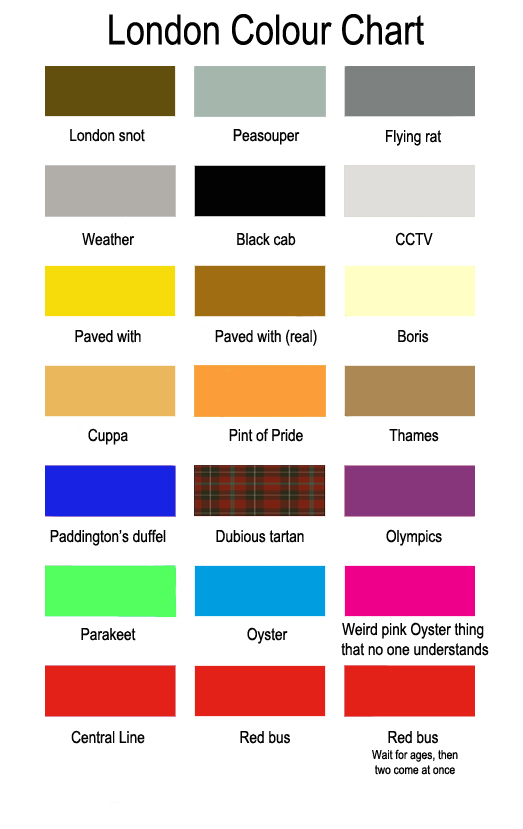 A Colour Chart For London Londonist