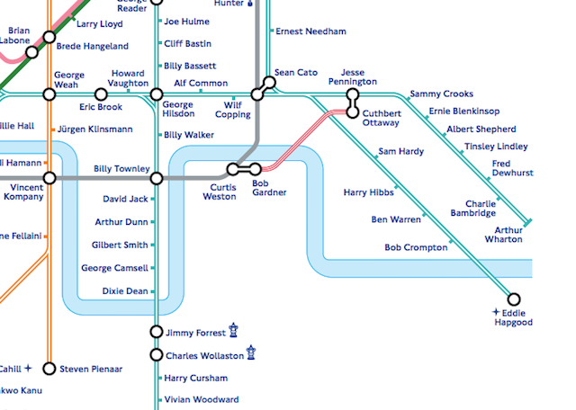 South east, with DLR stations marking pre-war players.