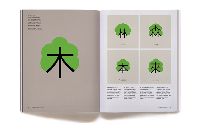 CHINEASY - Created by ShaoLan Hsueh with Illustrations by Noma Bar Photo by Brave New World