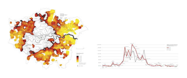 The Information Capital: London Looks Pretty In Data