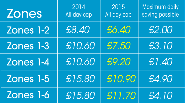 2015 Transport Fares Good News For Pay As You Go Londonist