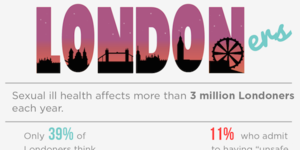 London: What The F Is Going On With Your Sexual Health?