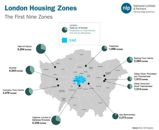 Nine Zones In London Earmarked For Housing Boost
