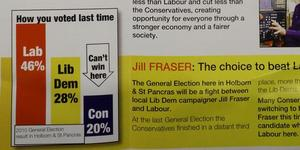 Dodgy Election Leaflets: We've Fixed Those Graphs For You