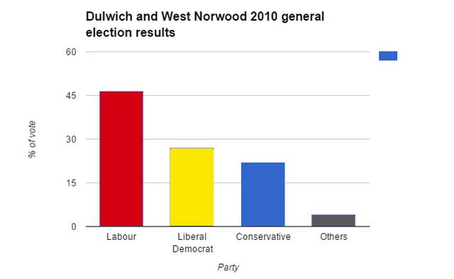 dulwichwn2