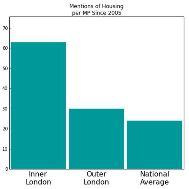 mentionshousing