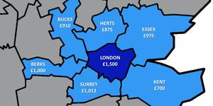 How Much Does It Cost To Rent Outside London?
