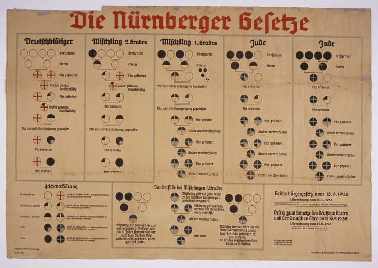 nuremberg_laws_1935_-c-us_holocaust_memorial_museum_-_hi_res.jpg