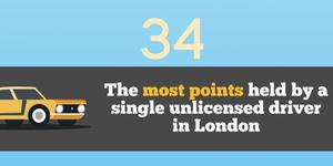 227 Unlicensed Car Drivers In London Have Enough Points For A Ban
