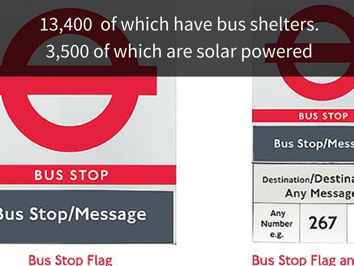 Did You Know These London Bus Stop Facts?