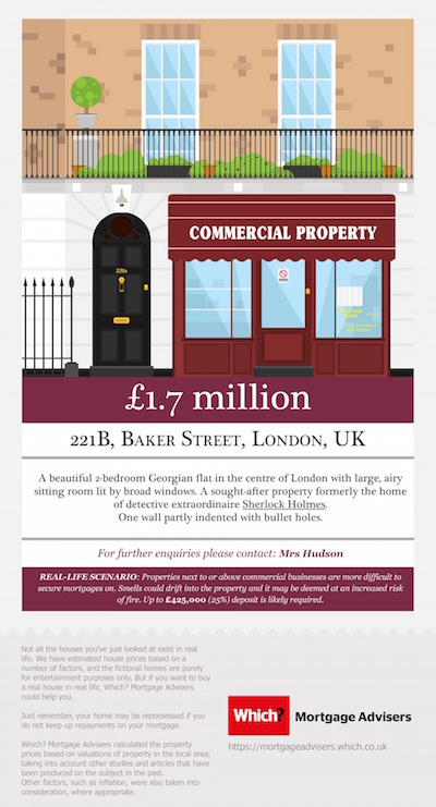 Guess How Much Sherlock's Baker Street Flat Would Cost?