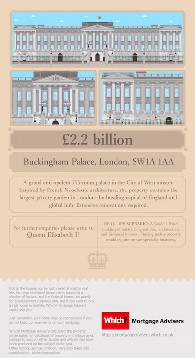 How Much Would It Cost To Buy Buckingham Palace?