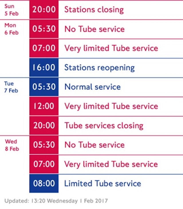 All You Need To Know About The Upcoming Tube Strike