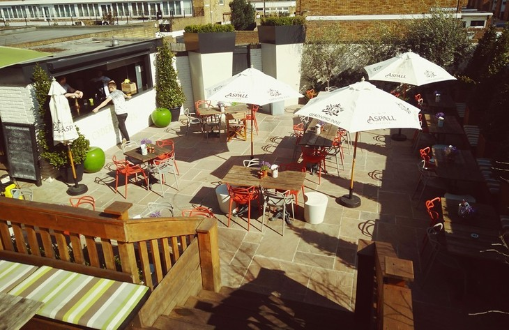 These Are London's Best Beer Gardens