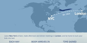 London To New York In Just Over 3 Hours? It Could Happen Soon