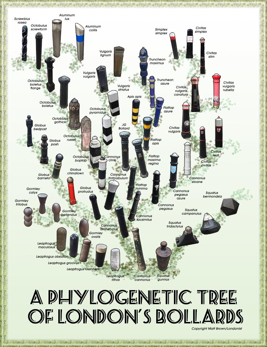 London's Bollards: A Tree Of Life