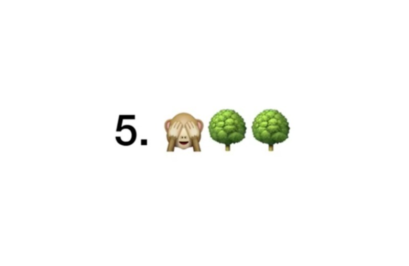 Identify These London Places By The Emojis