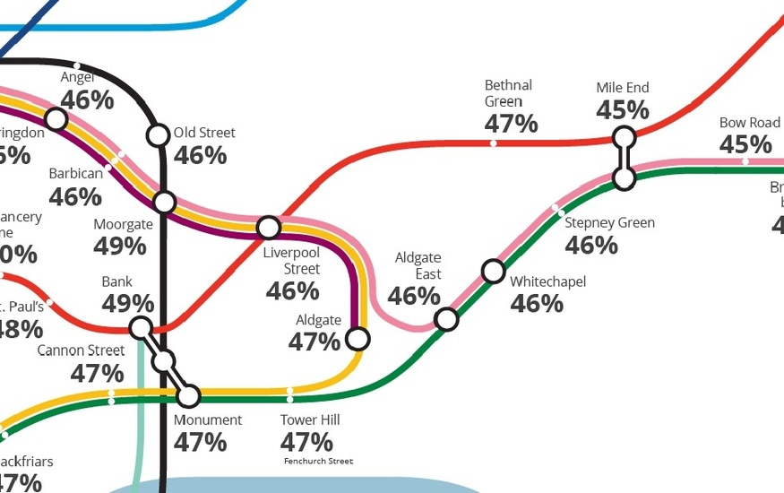 Homes close to the tube are the priciest, according to new research