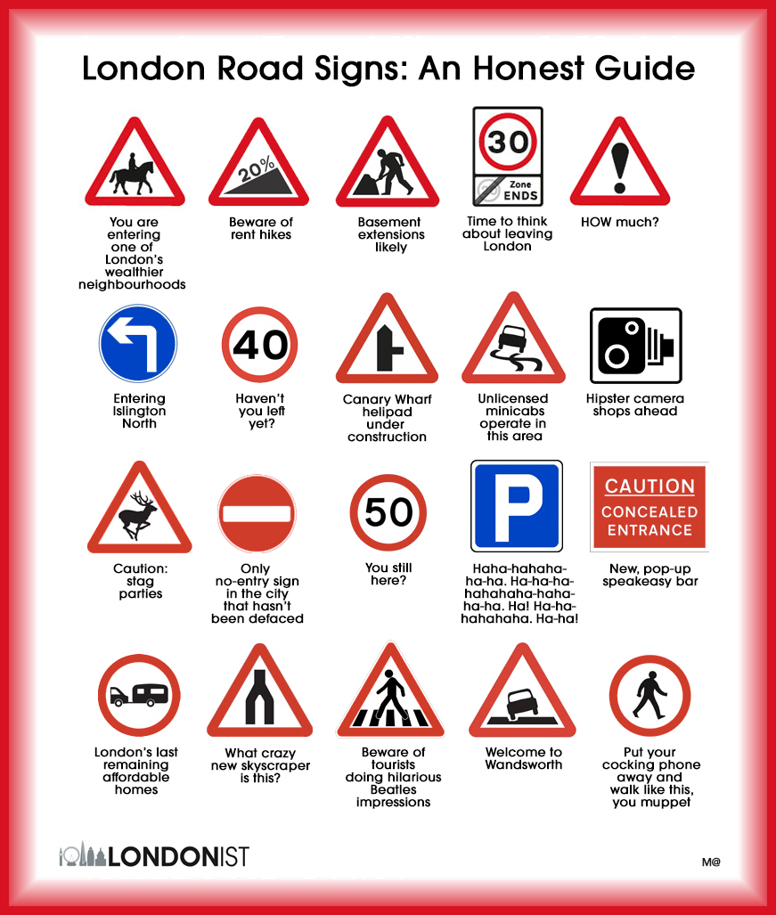 The Real Meaning Behind London S Road Signs Londonist