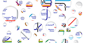 How Many Of These Tube Map Covers Do You Remember?