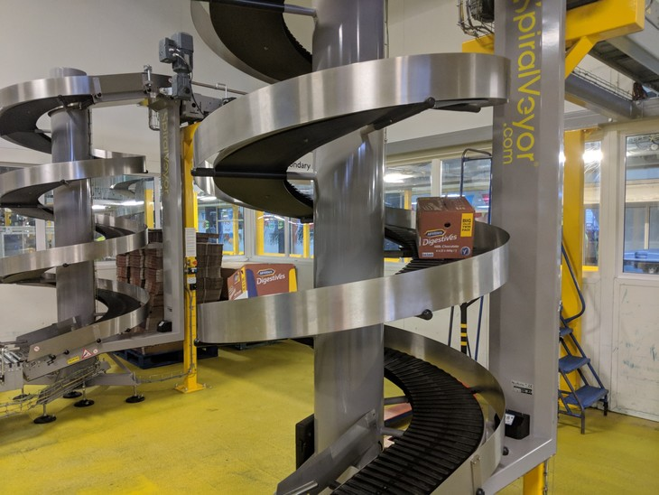 Inside The Factory That Makes Chocolate Digestives Londonist